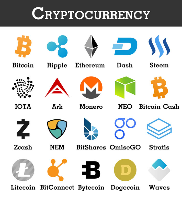 Cryptocurrencies archive news by date